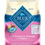 Blue Buffalo Dogs – Life Protection Formula – Chicken and Brown Rice